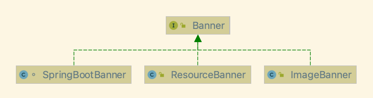 spring boot banner 3